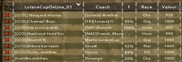 http://lutececup.free.fr/jc/01_participants.jpg